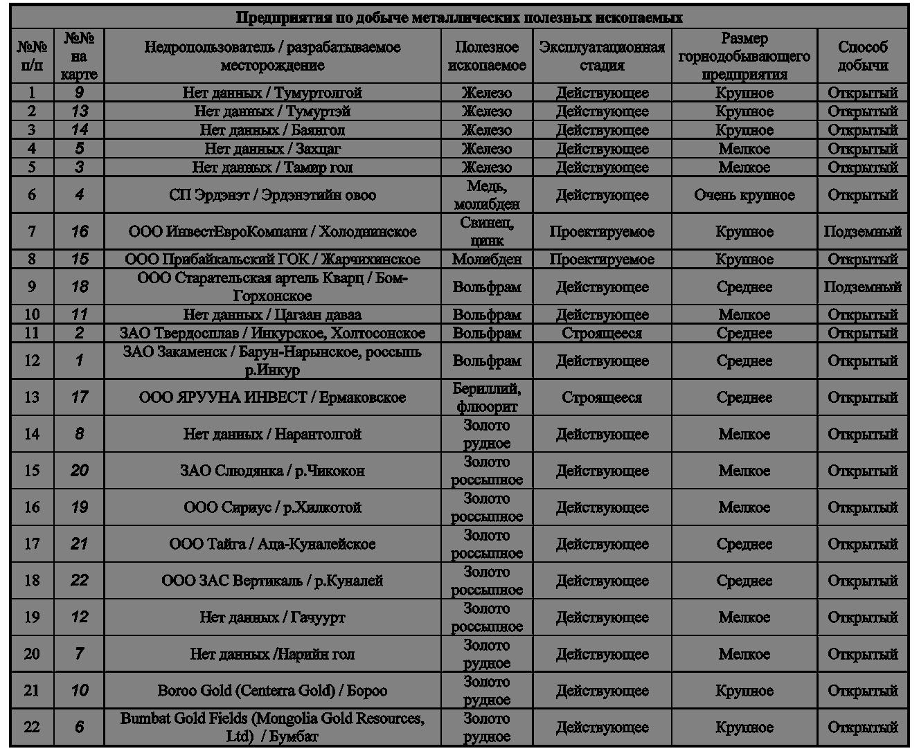 схема дорог никольское месторождение